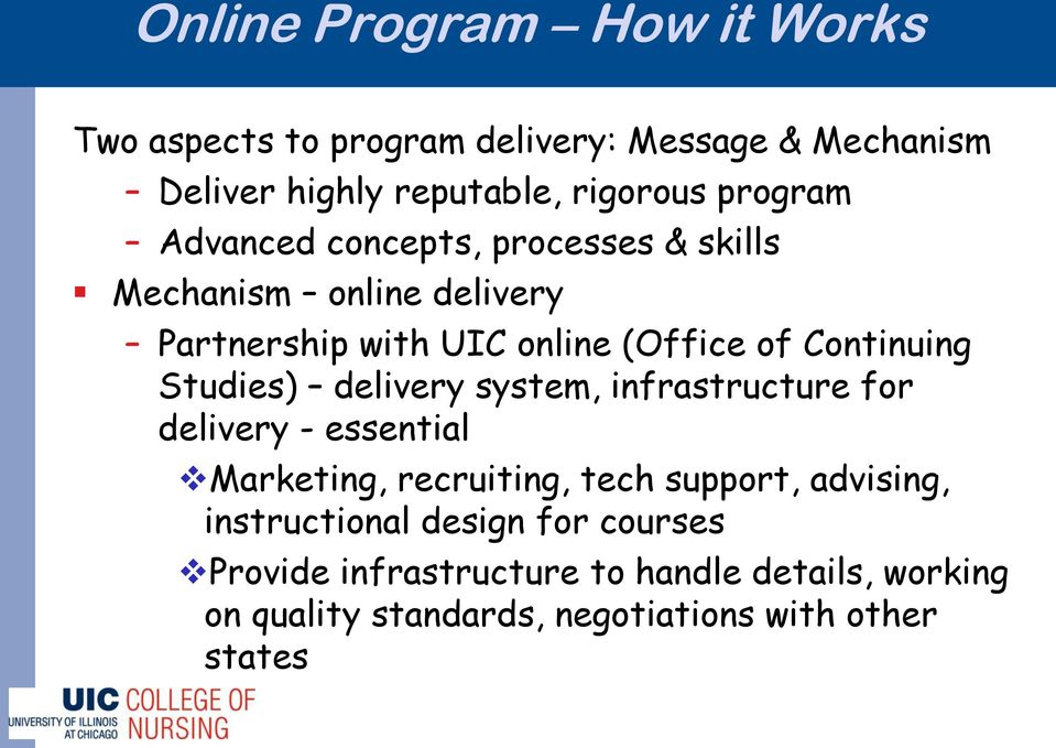 Studies) delivery system, infrastructure for delivery - essential Marketing, recruiting, tech support, advising,