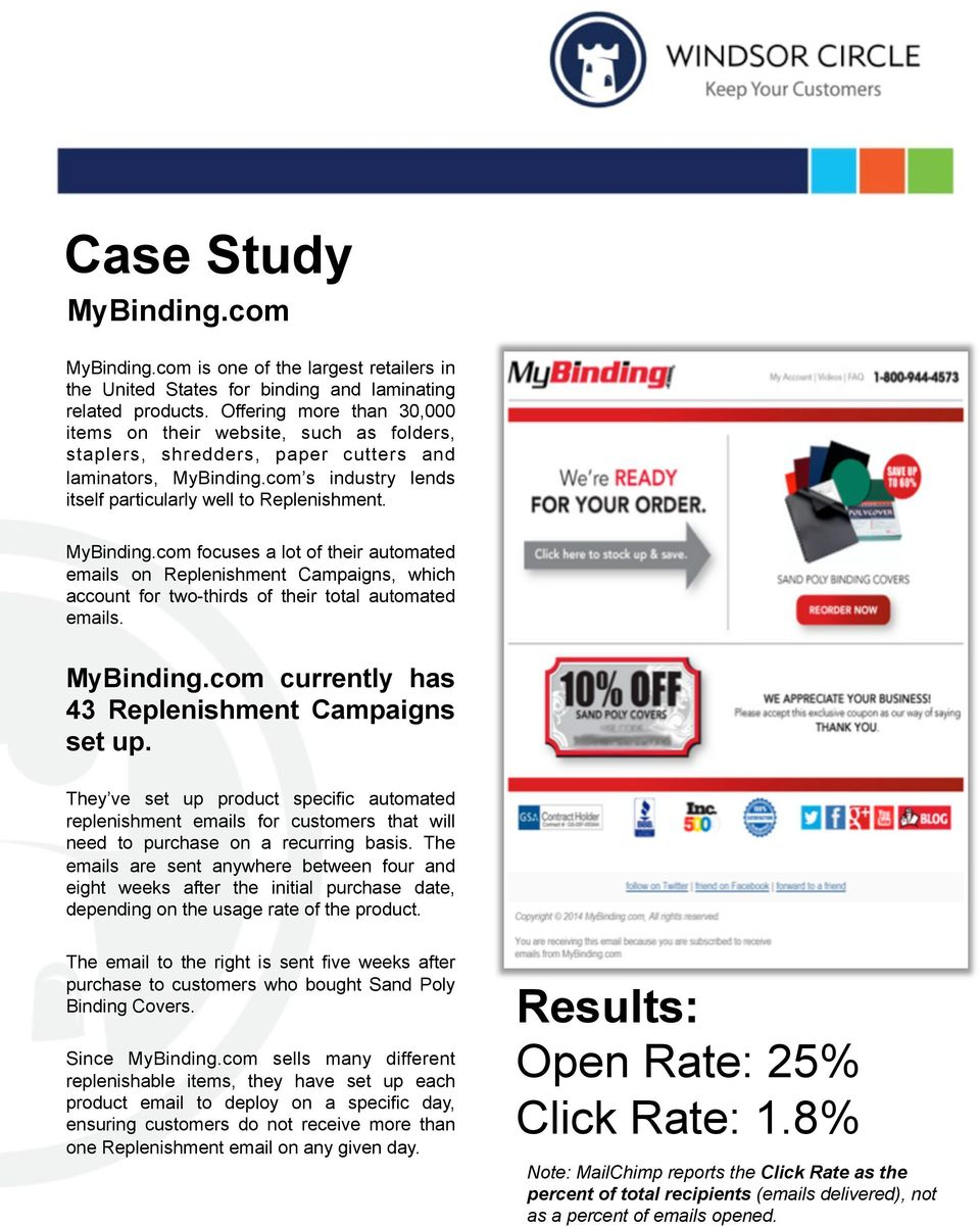 MyBinding.com focuses a lot of their automated emails on Replenishment Campaigns, which account for two-thirds of their total automated emails. MyBinding.