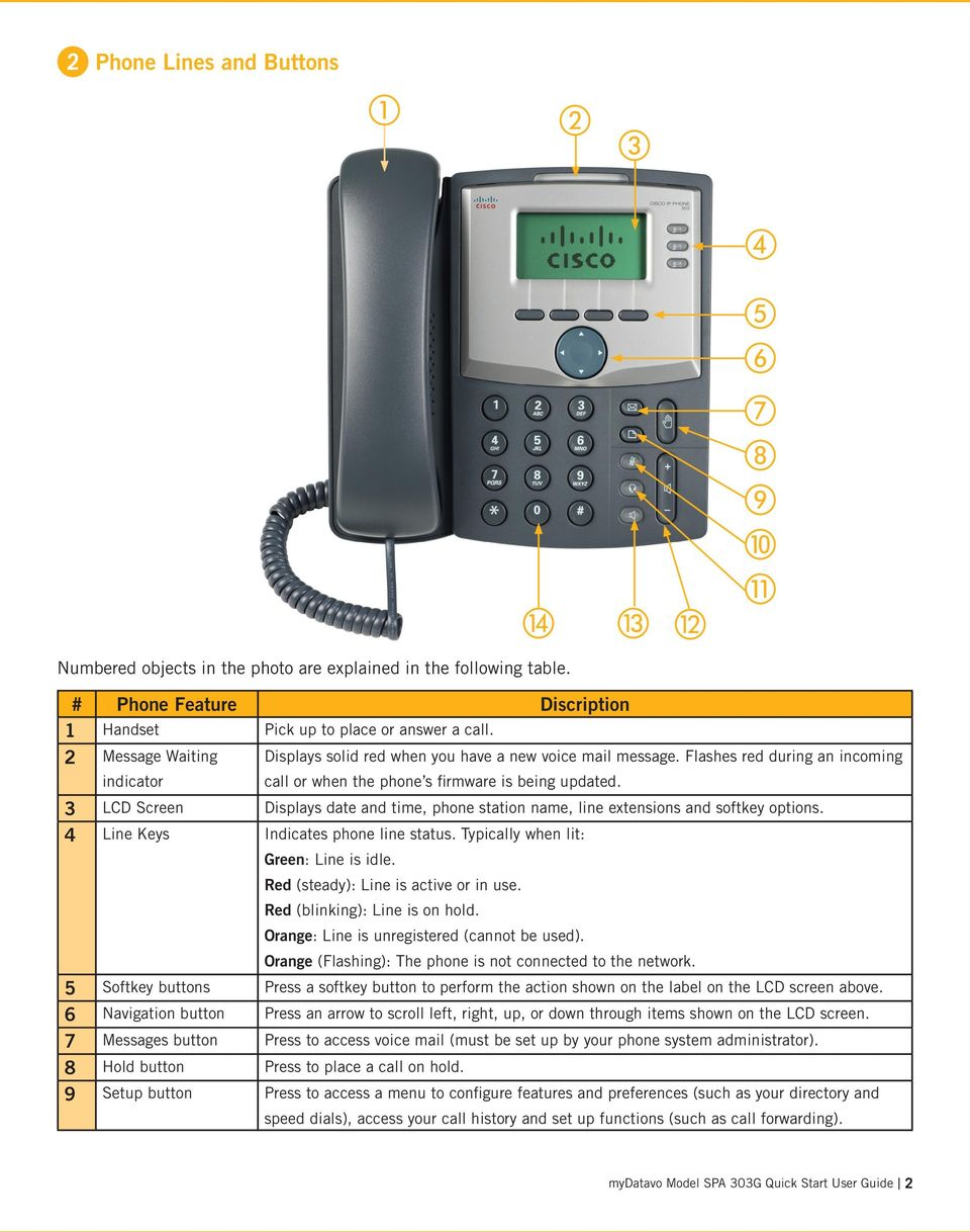 Cisco Ip Phone 7962 Guide Ebook How To Identify Ics In Your 7941g And 7961g Phones Array Park Slot Www Topsimages Com Rh