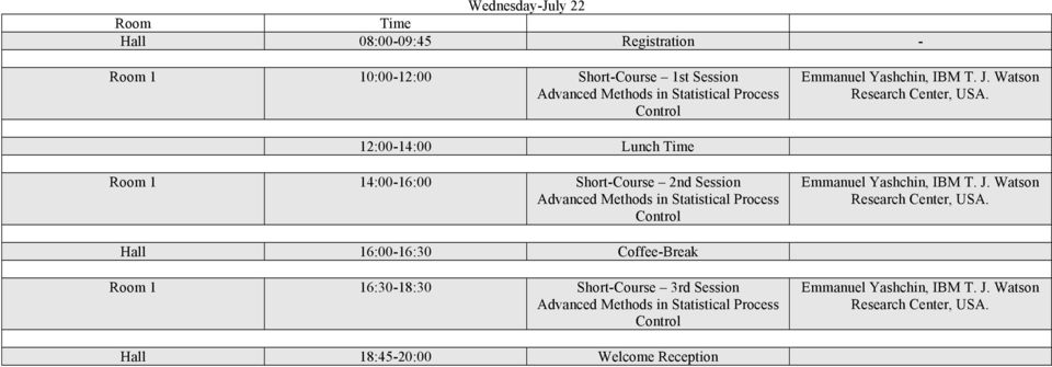 12:00-14:00 Lunch Time Room 1 14:00-16:00 Short-Course 2nd Session Advanced Methods  Hall 16:00-16:30 Coffee-Break Room 1