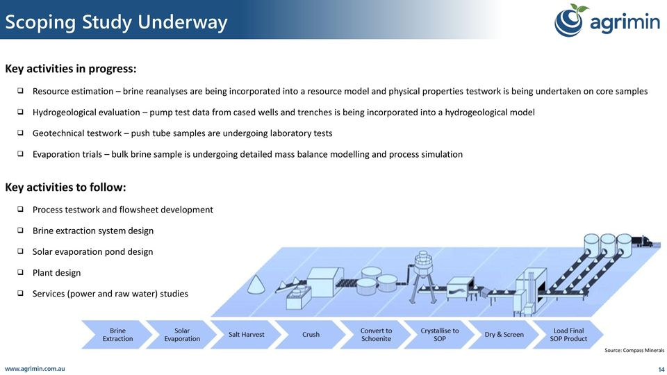 Investor presentation pdf for Design of evaporation pond
