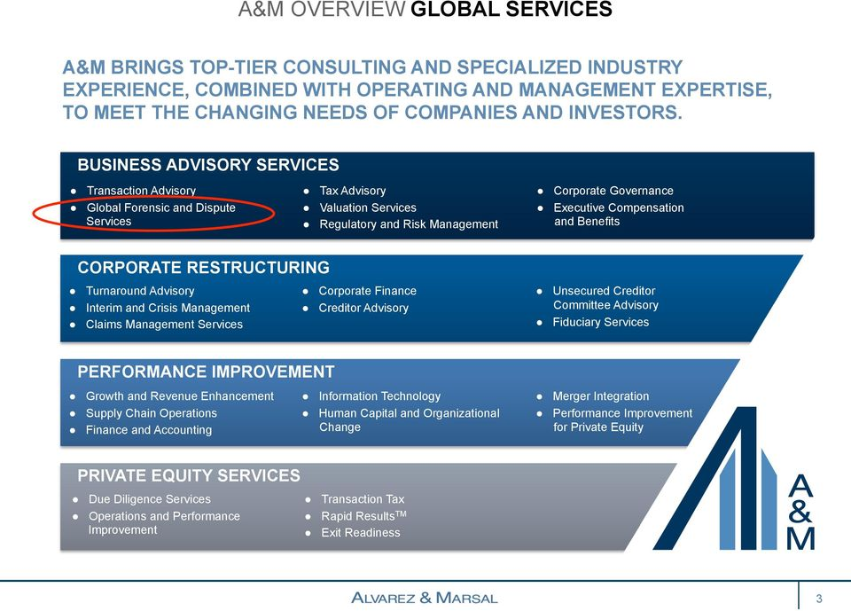 BUSINESS ADVISORY SERVICES Transaction Advisory Global Forensic and Dispute Services Tax Advisory Valuation Services Regulatory and Risk Management Corporate Governance Executive Compensation and