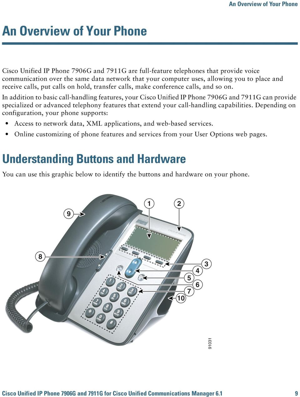 In addition to basic call-handling features, your Cisco Unified IP Phone 7906G and 7911G can provide specialized or advanced telephony features that extend your call-handling capabilities.