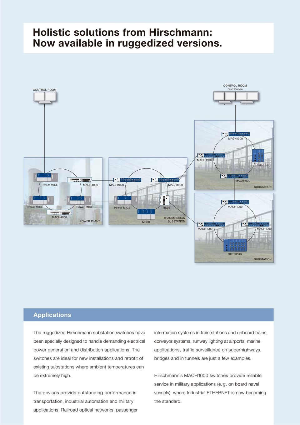 ruggedized irschmann substation switches have been specially designed to handle demanding electrical power generation and distribution applications.