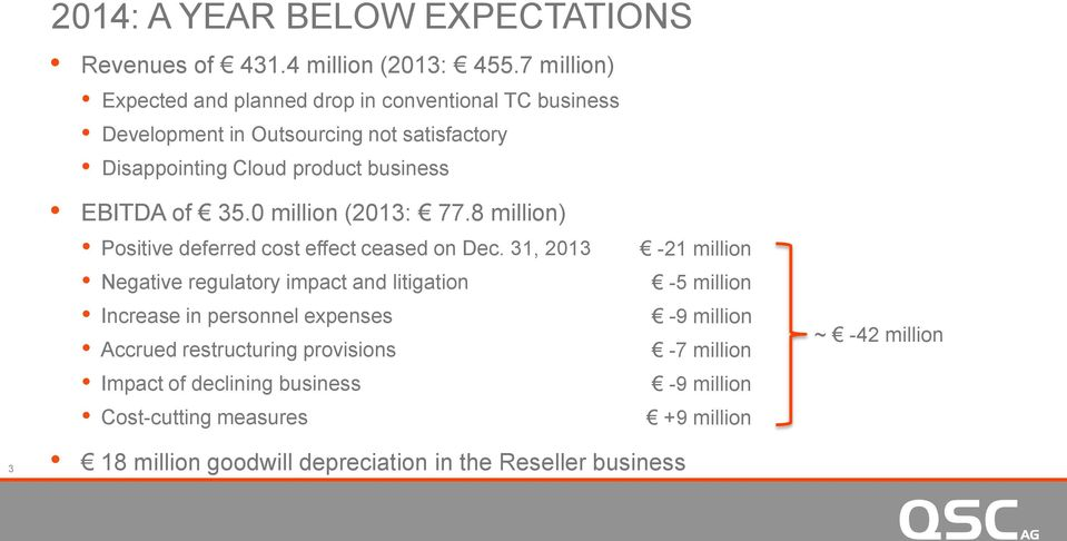 of 35.0 million (2013: 77.8 million) Positive deferred cost effect ceased on Dec.