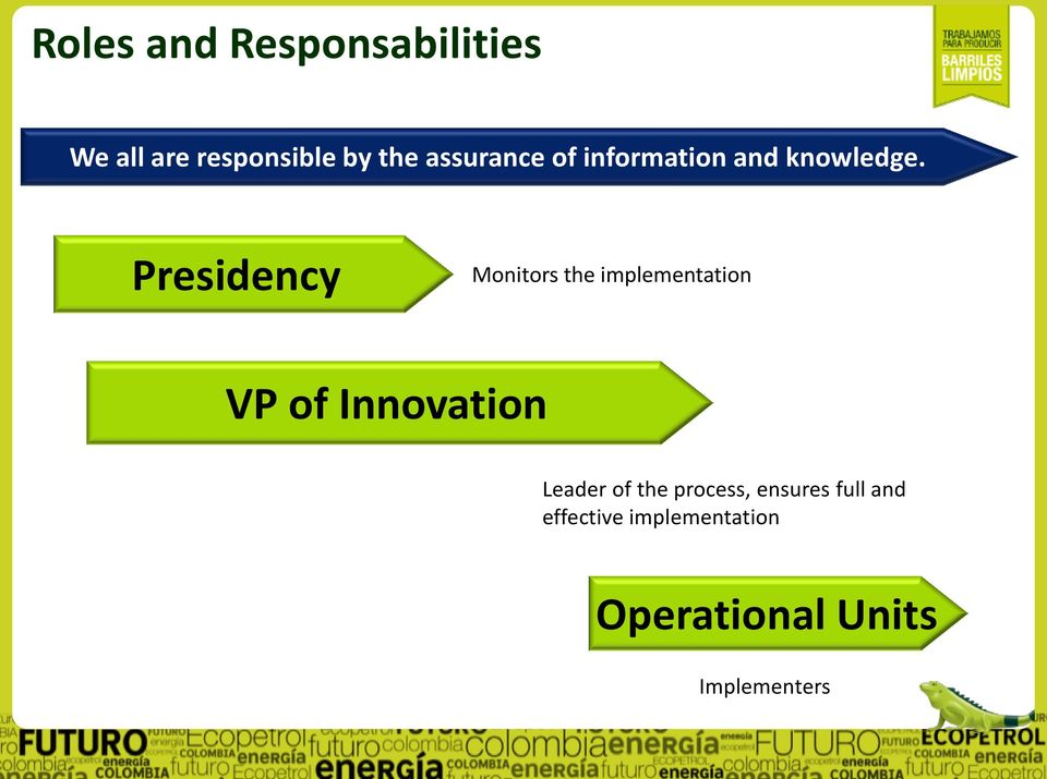 Presidency Monitors the implementation VP of Innovation