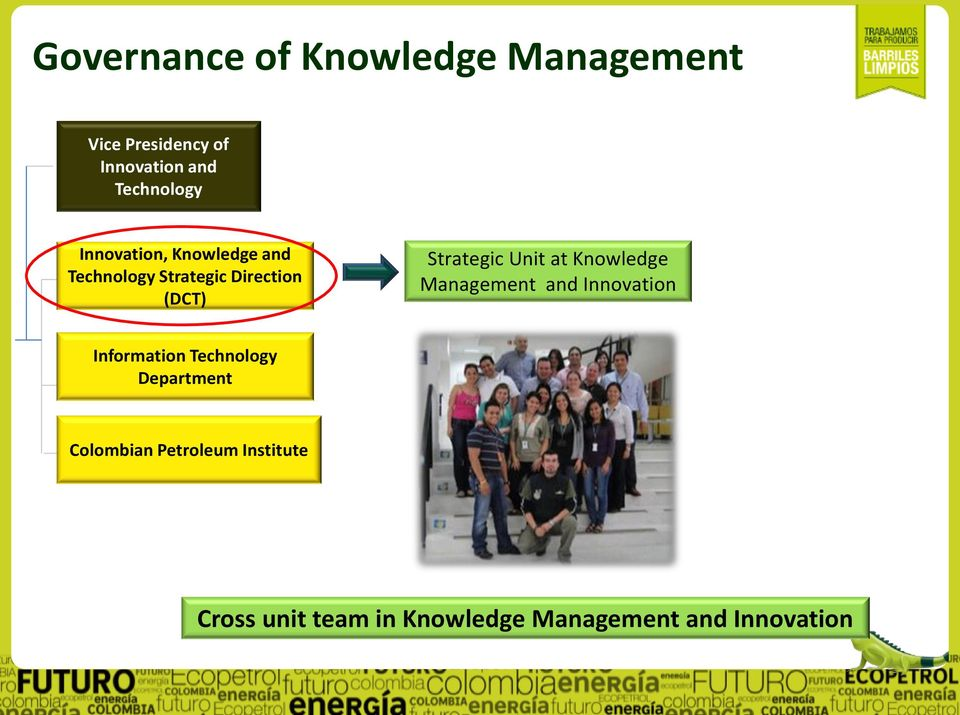 Strategic Unit at Knowledge Management and Innovation Information Technology