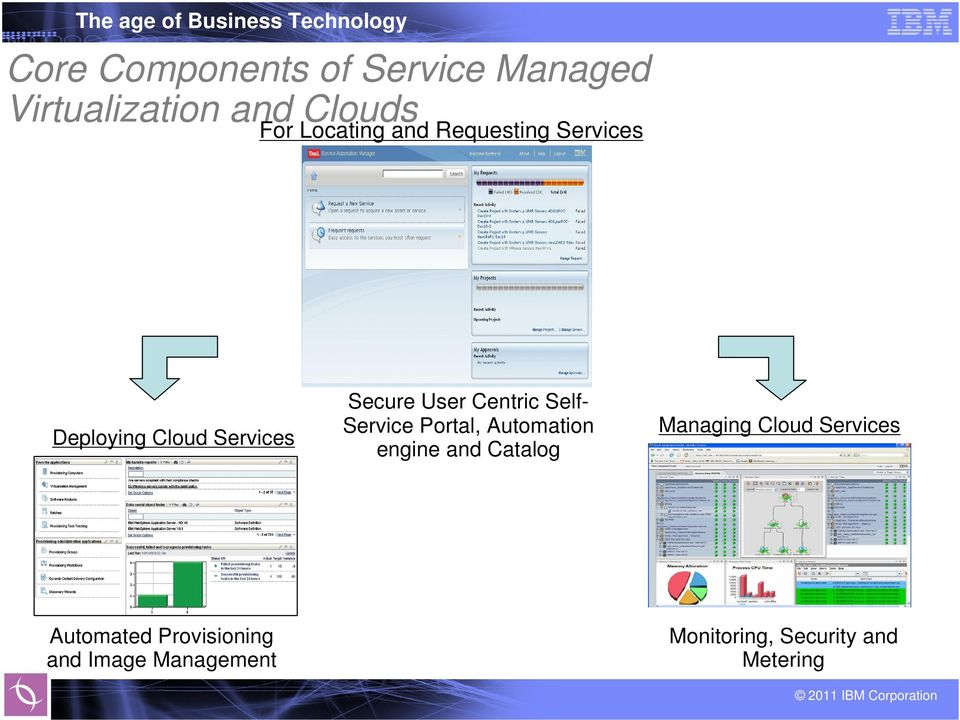 Self- Service Portal, Automation engine and Catalog Managing Cloud