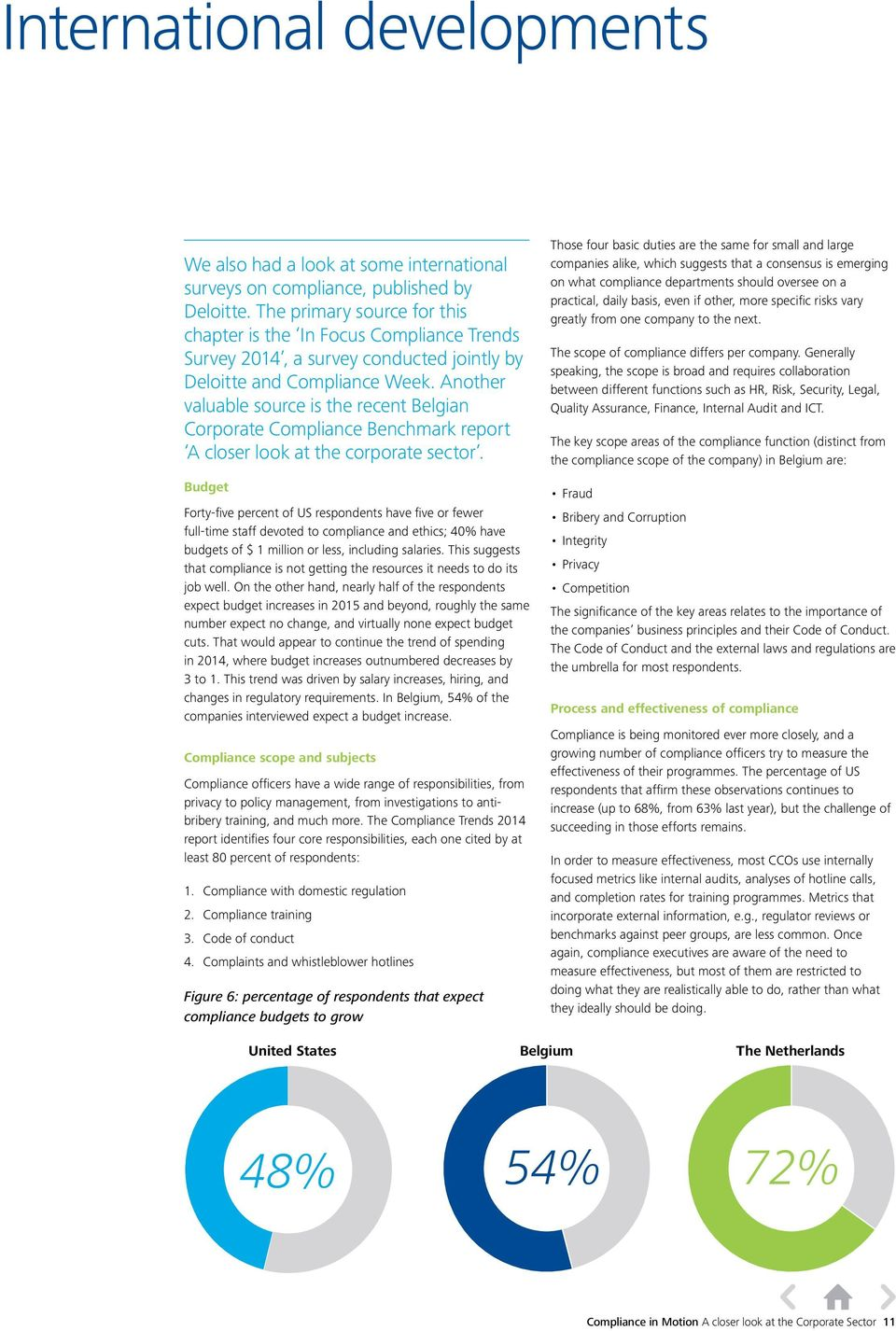 Another valuable source is the recent Belgian Corporate Compliance Benchmark report A closer look at the corporate sector.