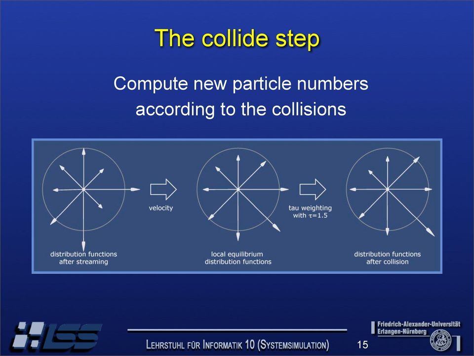 particle numbers