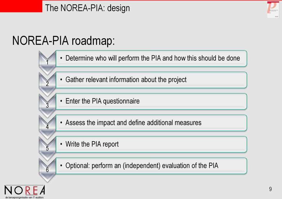 the PIA questionnaire Assess the impact and define additional measures