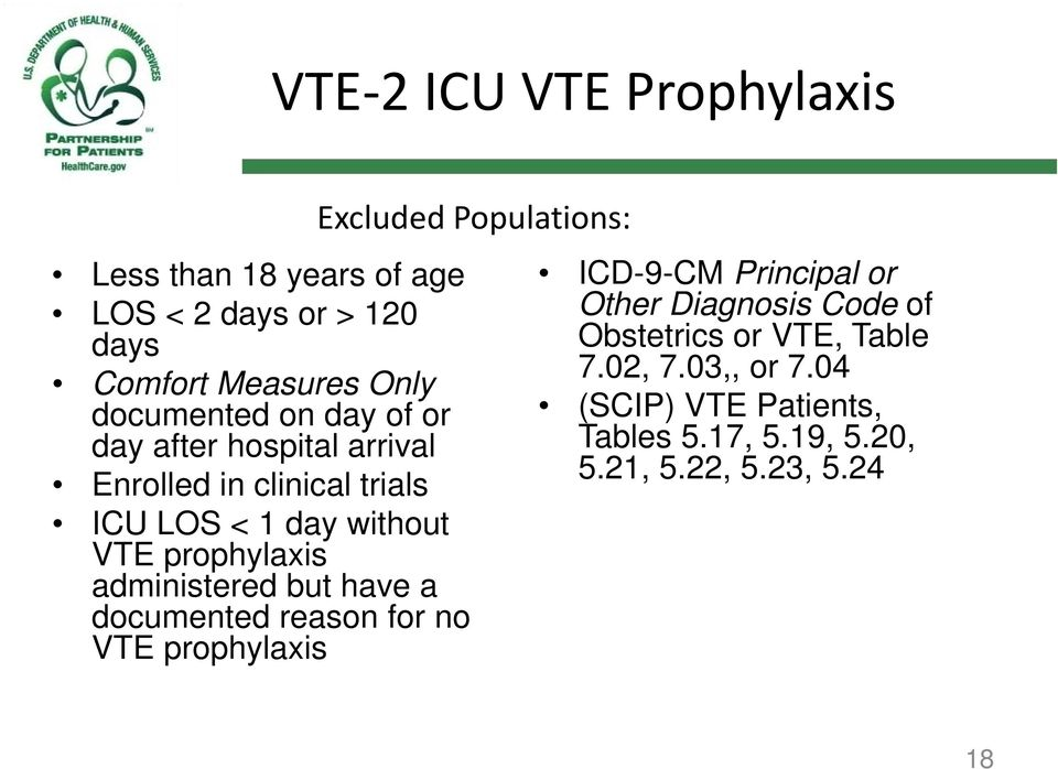 but have a documented reason for no VTE prophylaxis Excluded Populations: ICD-9-CM Principal or Other Diagnosis Code