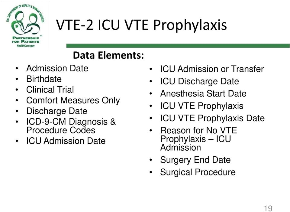 Admission or Transfer ICU Discharge Date Anesthesia Start Date ICU VTE Prophylaxis ICU VTE