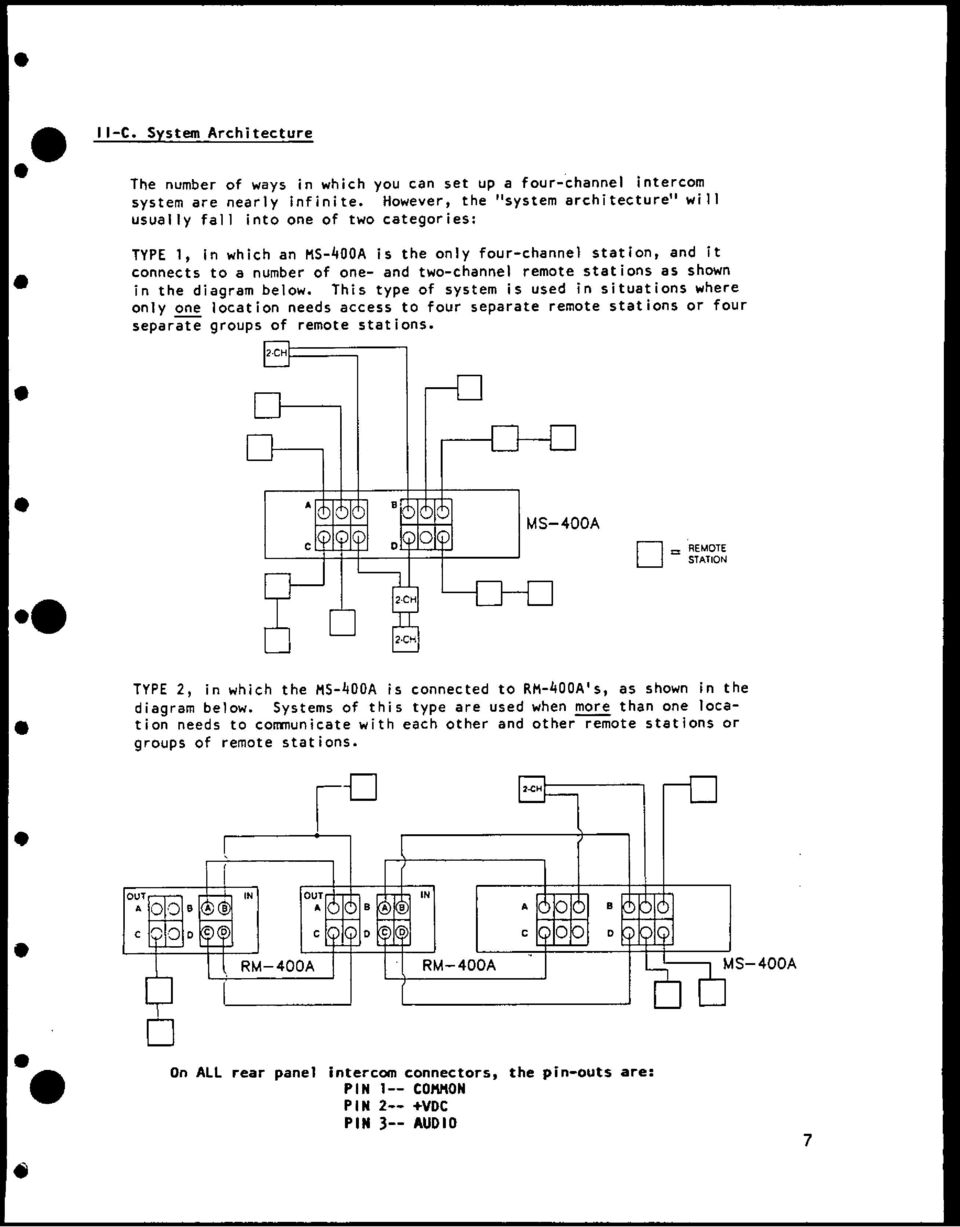 lee dan intercom wiring diagram intercom wiring guide www Intercom Systems Wiring Diagram lee dan intercom wiring diagram 4 intercom systems wiring diagram 5 wire intercom station intercom systems wiring diagram