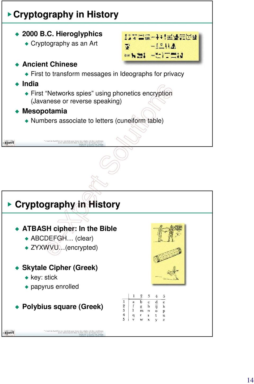 speaking) Mesopotamia Numbers associate to letters (cuneiform table) Cryptography in History ATBASH cipher: In