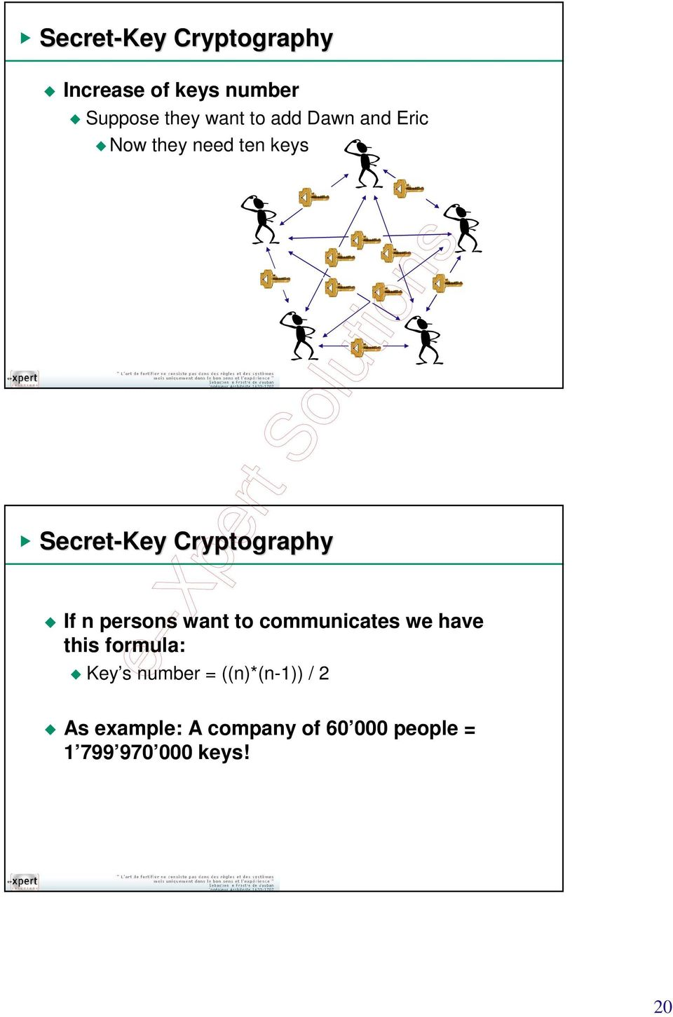 persons want to communicates we have this formula: Key s number =