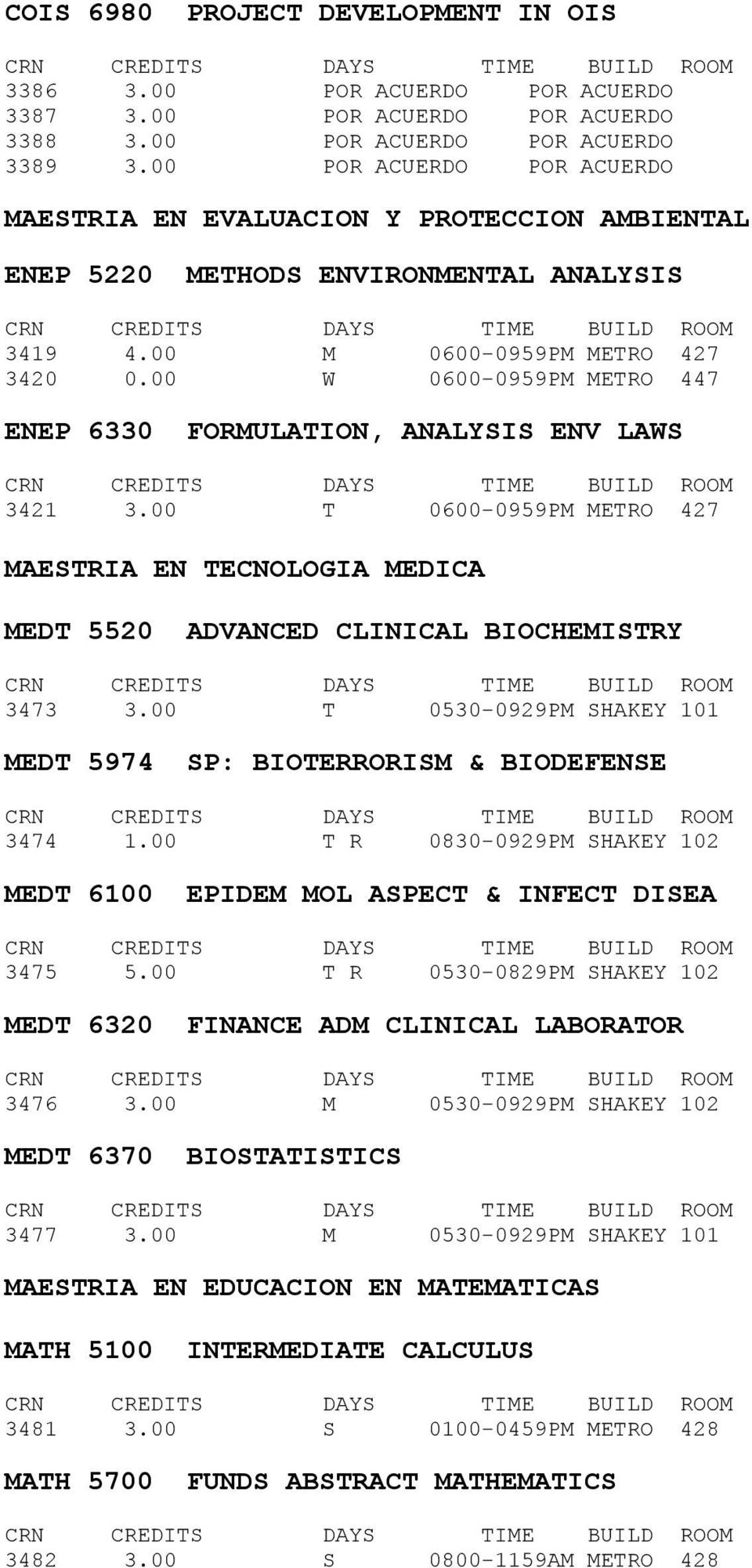 00 W 0600-0959PM METRO 447 ENEP 6330 FORMULATION, ANALYSIS ENV LAWS 3421 3.00 T 0600-0959PM METRO 427 MAESTRIA EN TECNOLOGIA MEDICA MEDT 5520 ADVANCED CLINICAL BIOCHEMISTRY 3473 3.