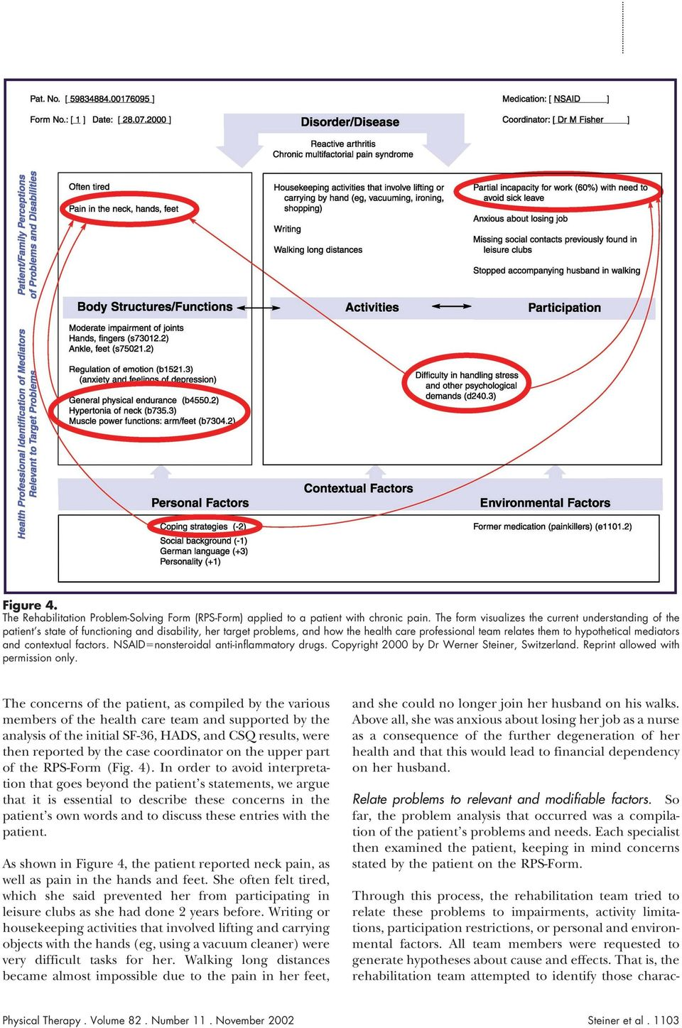 mediators and contextual factors. NSAID nonsteroidal anti-inflammatory drugs. Copyright 2000 by Dr Werner Steiner, Switzerland. Reprint allowed with permission only.