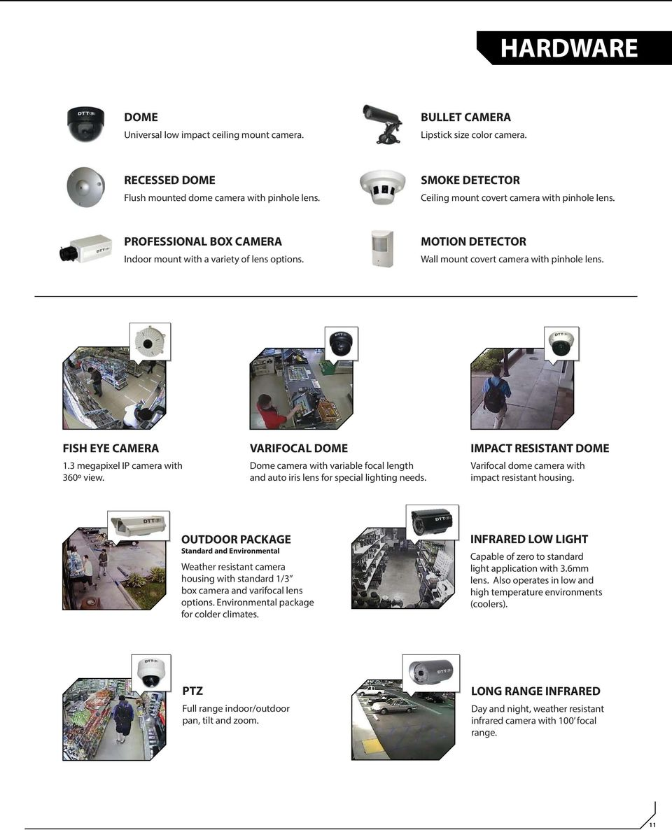 FISH EYE CAMERA 1.3 megapixel IP camera with 360º view. VARIFOCAL DOME Dome camera with variable focal length and auto iris lens for special lighting needs.