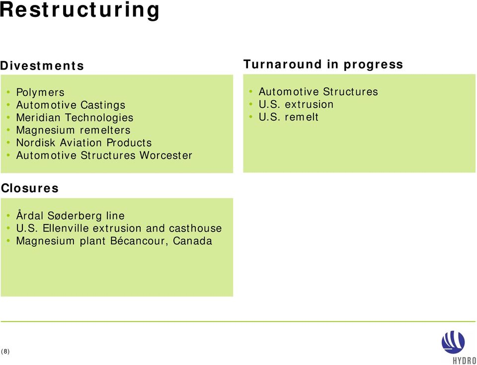 Turnaround in progress Automotive Structures U.S. extrusion U.S. remelt Closures Årdal Søderberg line U.