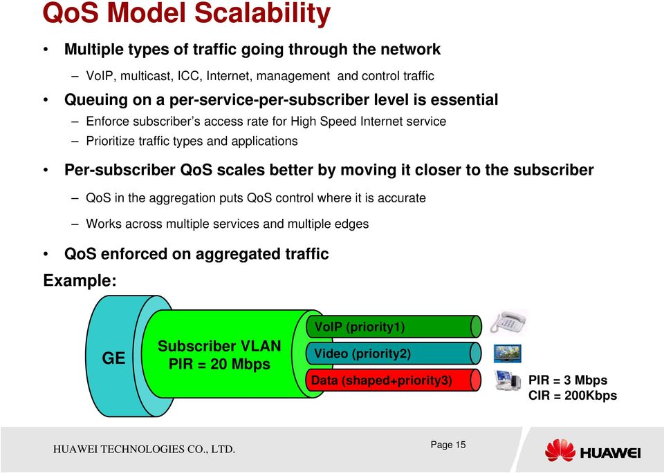 Per-subscriber QoS scales better by moving it closer to the subscriber QoS in the aggregation puts QoS control where it is accurate Works across multiple services