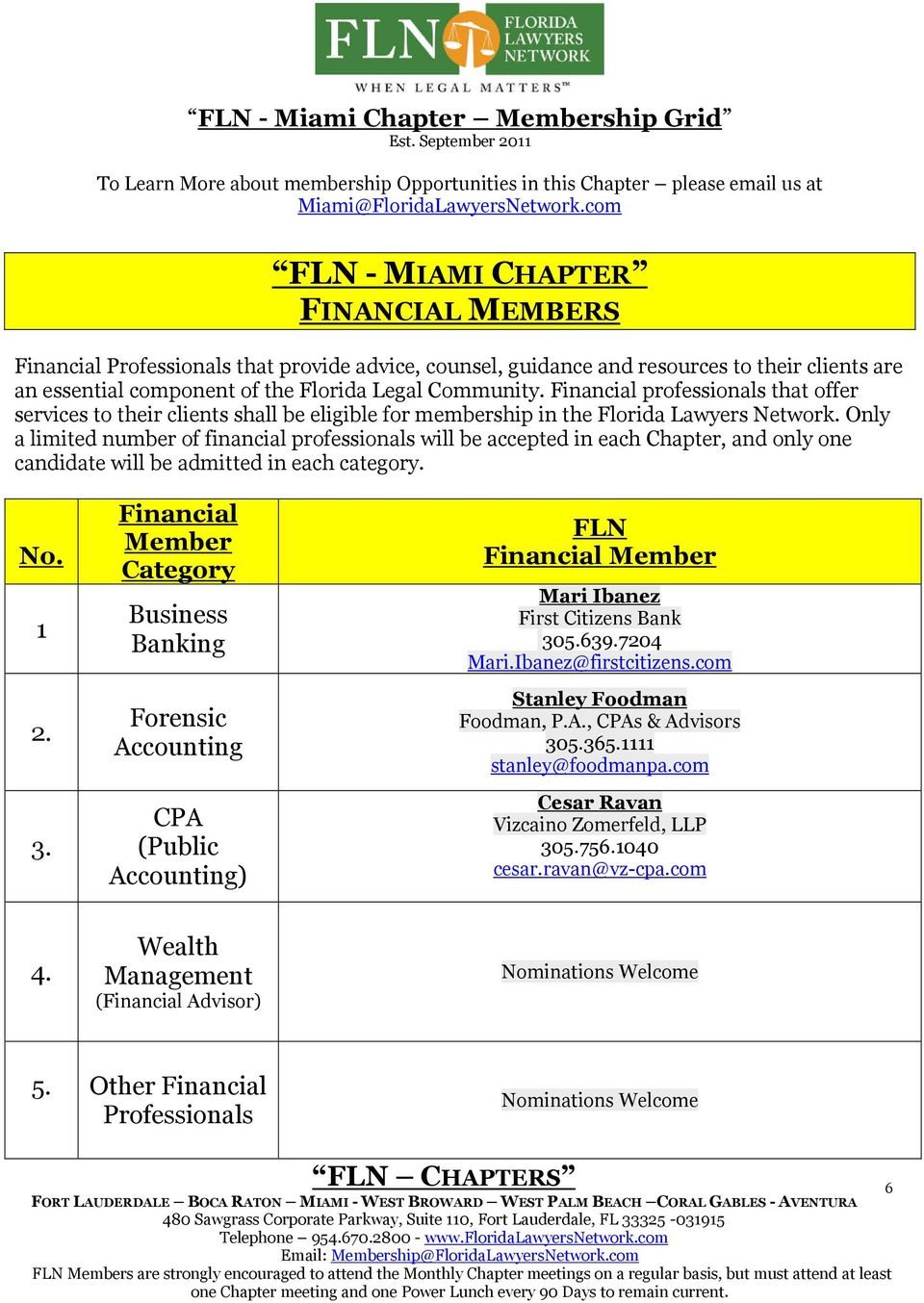 Only a limited number of financial professionals will be accepted in each Chapter, and only one candidate will be admitted in each category. No. 1 2. 3.
