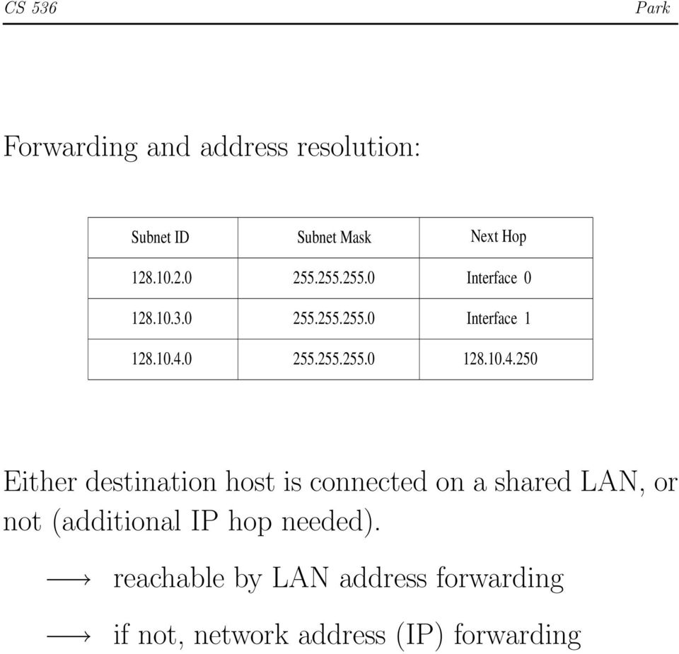 10.4.250 Either destination host is connected on a shared LAN, or not (additional IP