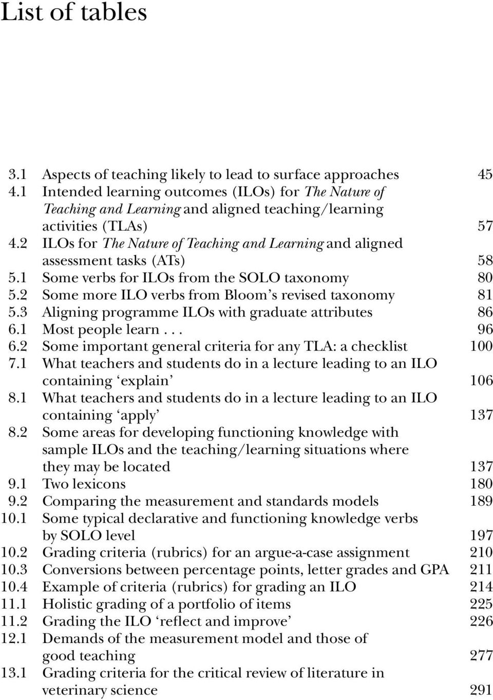 2 ILOs for The Nature of Teaching and Learning and aligned assessment tasks (ATs) 58 5.1 Some verbs for ILOs from the SOLO taxonomy 80 5.2 Some more ILO verbs from Bloom s revised taxonomy 81 5.
