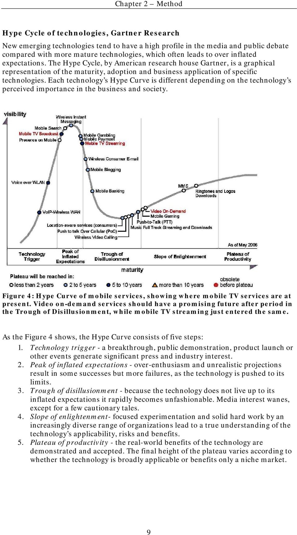 Each technology s Hype Curve is different depending on the technology s perceived importance in the business and society.