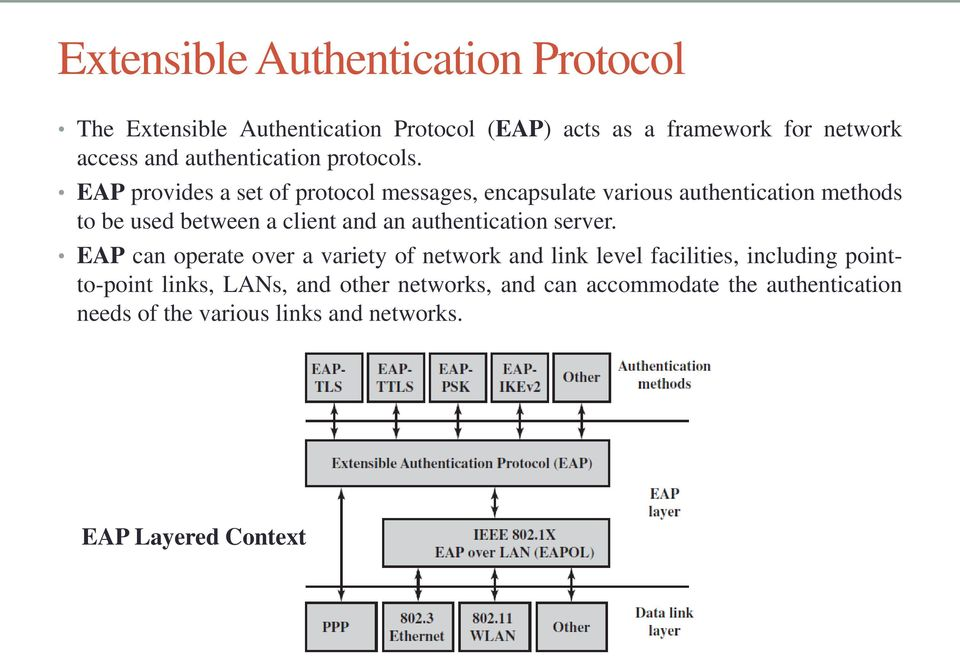 EAP provides a set of protocol messages, encapsulate various authentication methods to be used between a client and an