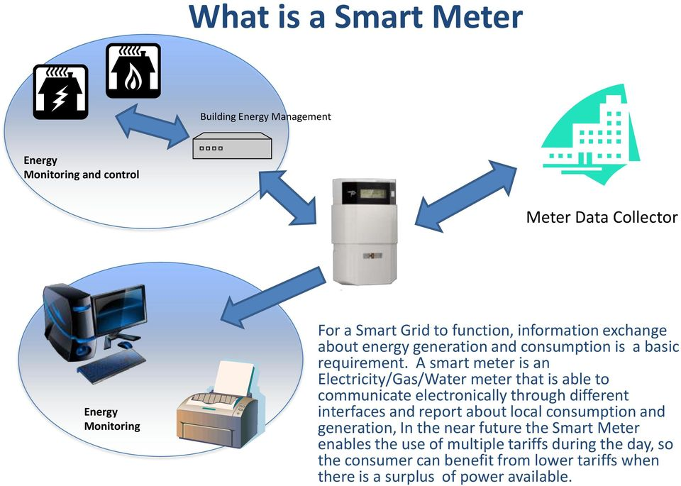 A smart meter is an Electricity/Gas/Water meter that is able to communicate electronically through different interfaces and report about local