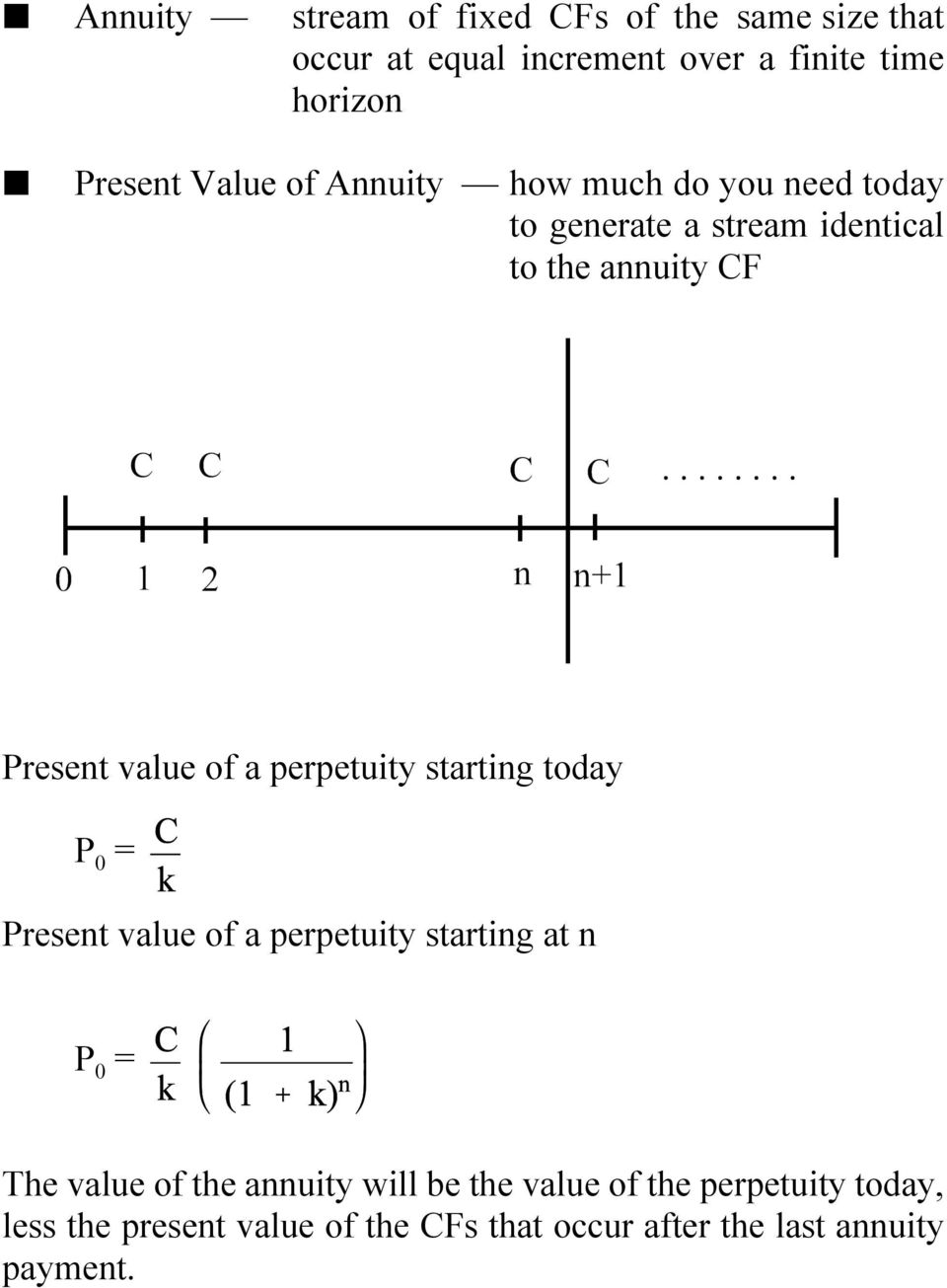 value of a perpetuity starting today P 0 = Present value of a perpetuity starting at n P 0 = The value of the