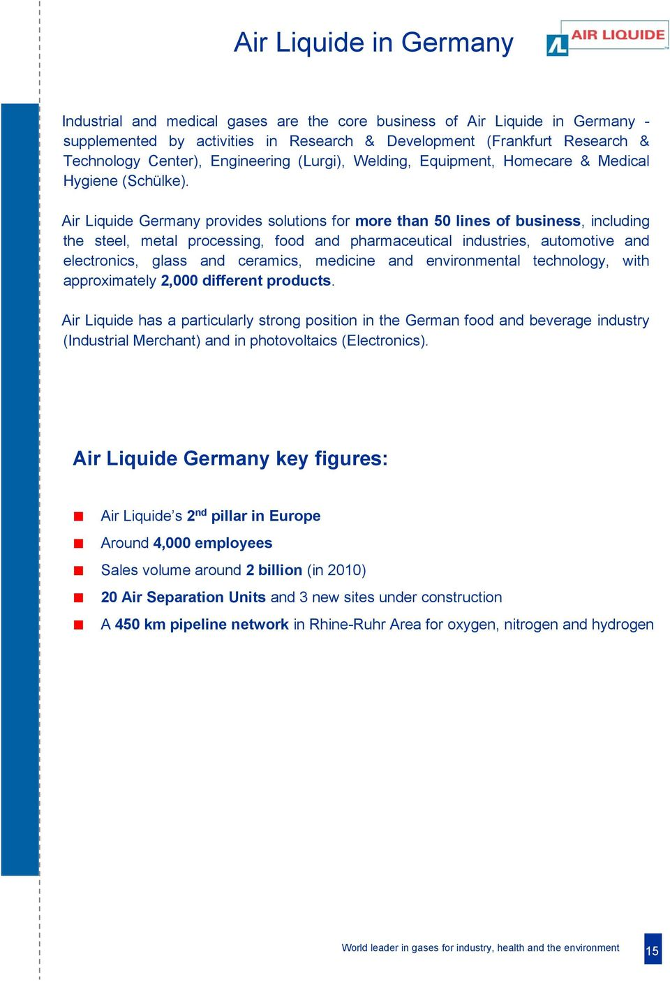 Air Liquide Germany provides solutions for more than 50 lines of business, including the steel, metal processing, food and pharmaceutical industries, automotive and electronics, glass and ceramics,