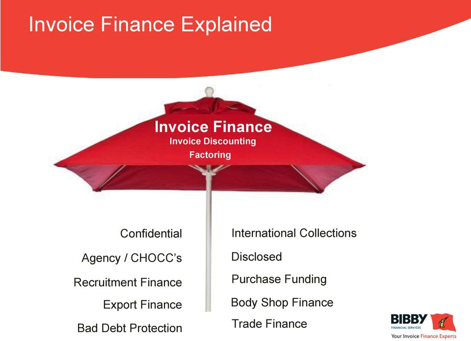 Recruitment Finance Export Finance Bad Debt Protection
