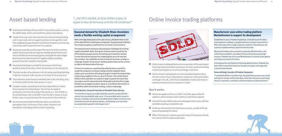 Online invoice trading platforms Asset based lending is finance which is secured by assets, such as the debtor book, plants and machinery, stock and property.