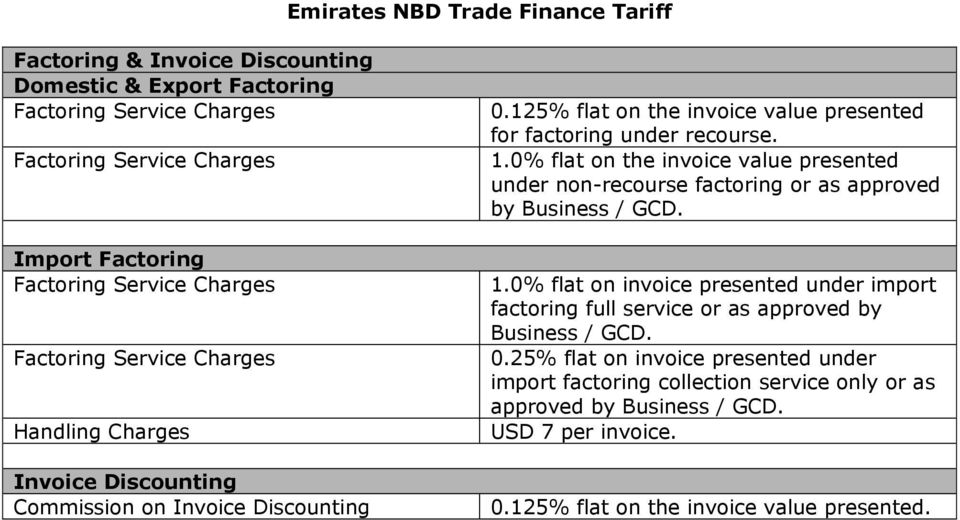 0% flat on the invoice value presented under non-recourse factoring or as approved by Business / GCD. 1.