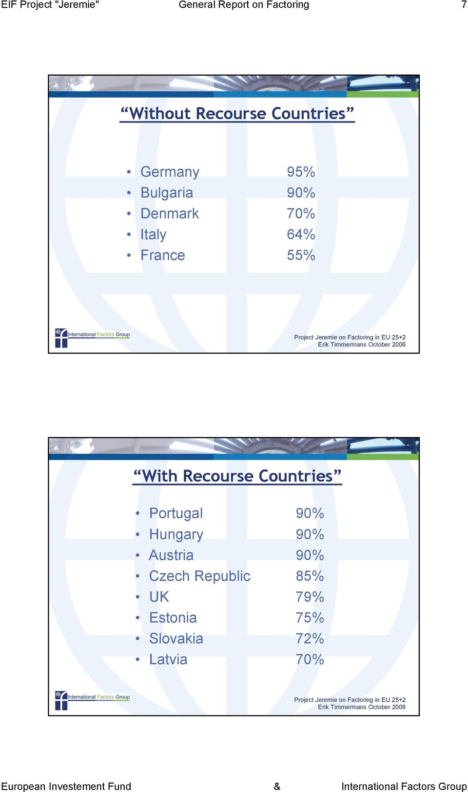 64% France 55% With Recourse Countries Portugal 90% Hungary 90%