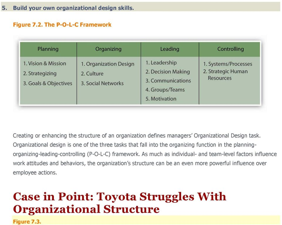 chryslers organizational structure An organizational structure is a system that outlines how certain activities are directed in order to the organizational structure also determines how information flows from level to level within the.