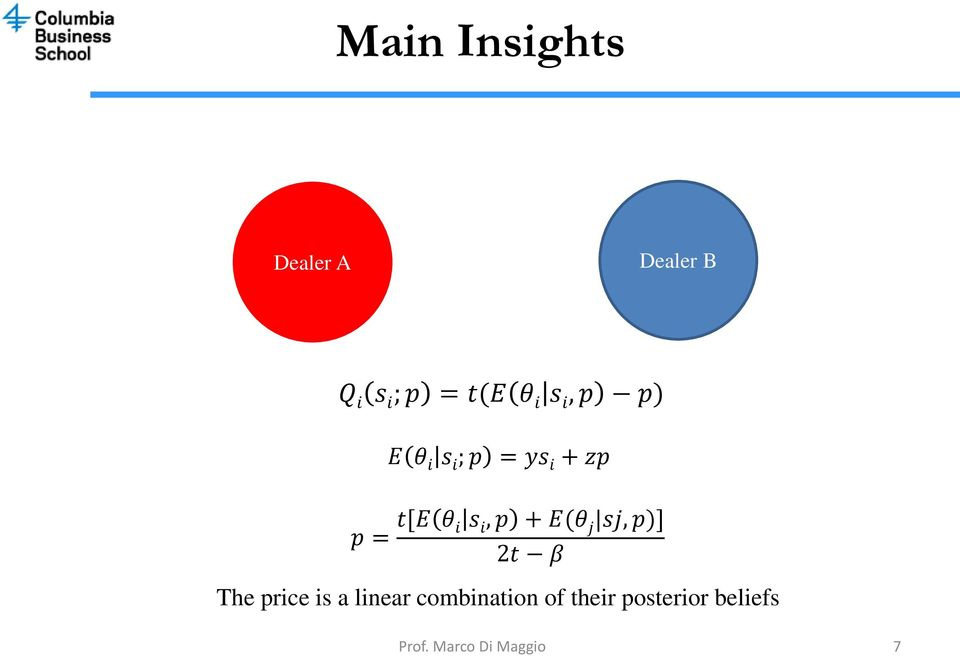 p + E(θ j ss, p)] 2t β The price is a linear