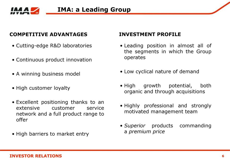 INVESTMENT PROFILE Leading position in almost all of the segments in which the Group operates Low cyclical nature of demand High growth