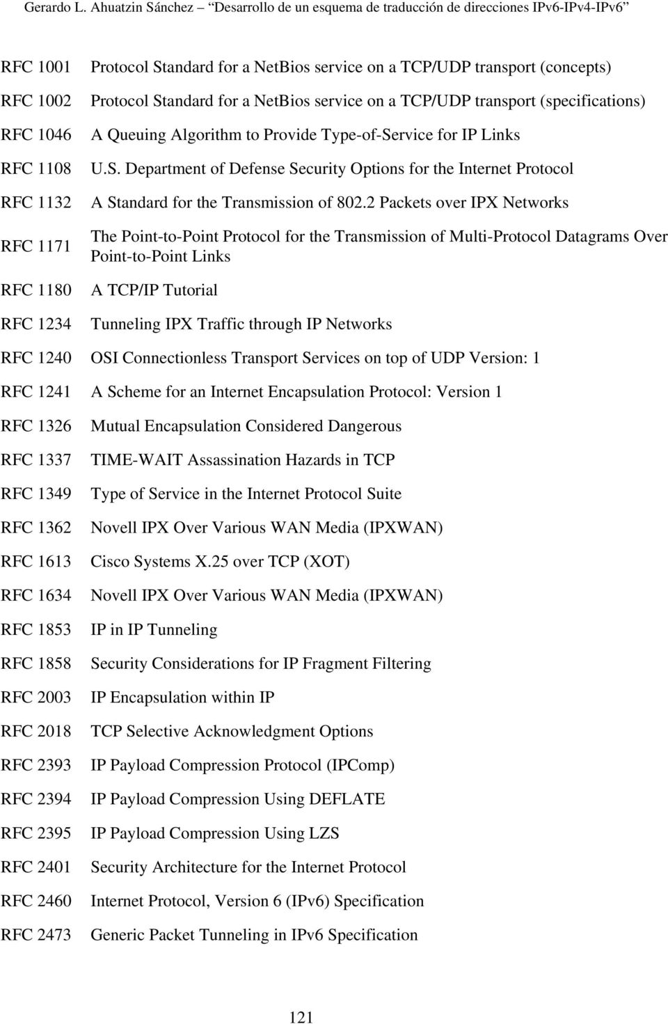2 Packets over IPX Networks The Point-to-Point Protocol for the Transmission of Multi-Protocol Datagrams Over Point-to-Point Links A TCP/IP Tutorial Tunneling IPX Traffic through IP Networks RFC 1240