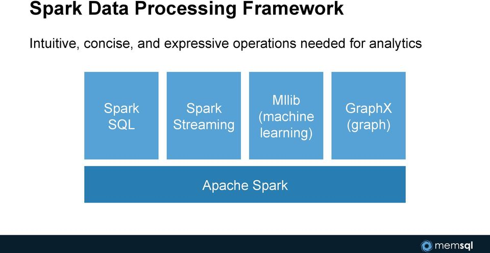for analytics Spark SQL Spark Streaming