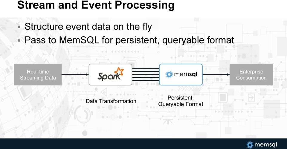 Pass to MemSQL for persistent, queryable format