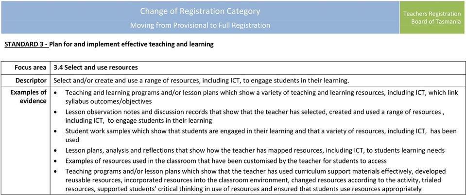 records that show that the teacher has selected, created and used a range resources, including ICT, to engage students in their learning Student work samples which show that students are engaged in