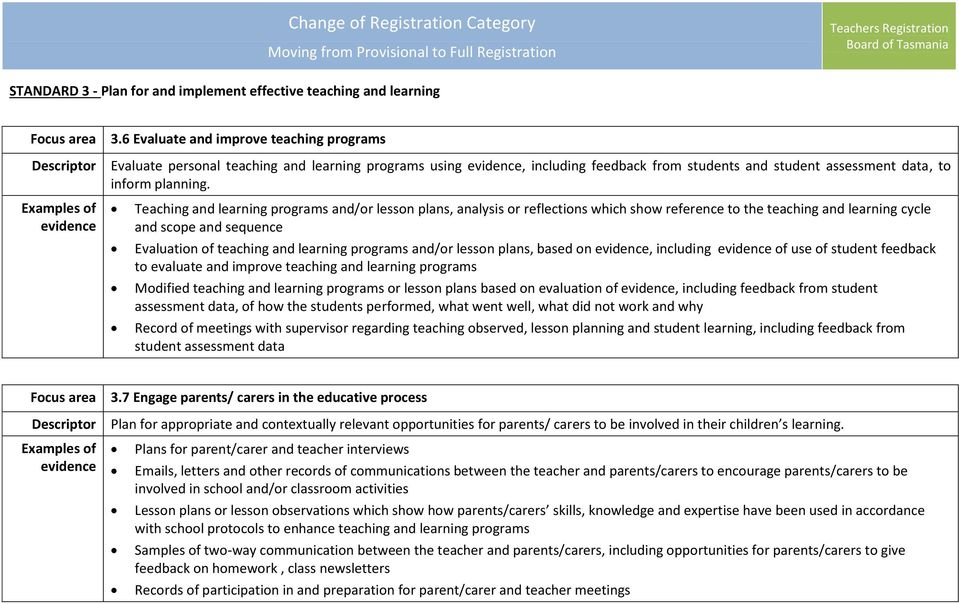 Teaching and learning programs and/or lesson plans, analysis or reflections which show reference to the teaching and learning cycle and scope and sequence Evaluation teaching and learning programs