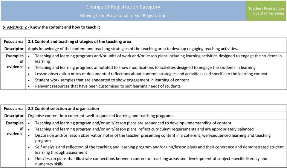 Teaching and learning programs and/or units work and/or lesson plans including learning activities designed to engage the students in learning Teaching and learning programs annotated to show
