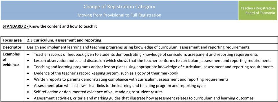 Teacher records feedback given to students demonstrating knowledge curriculum, assessment and reporting requirements Lesson observation notes and discussion which shows that the teacher conforms to