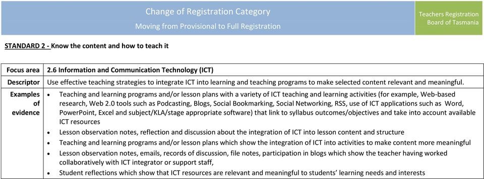 Teaching and learning programs and/or lesson plans with a variety ICT teaching and learning activities (for example, Web-based research, Web 2.