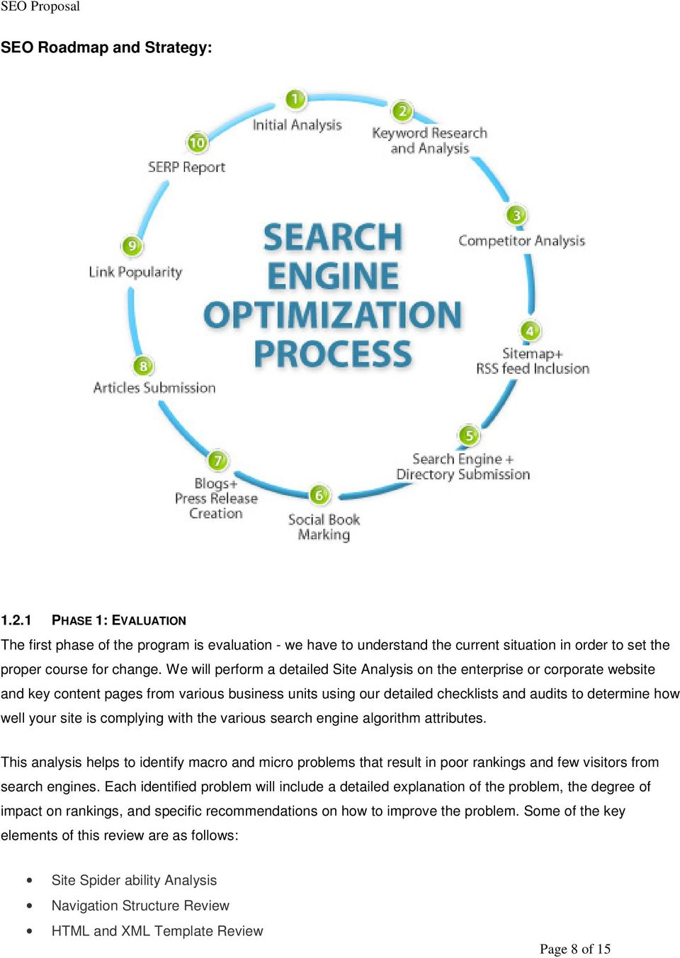 site is complying with the various search engine algorithm attributes. This analysis helps to identify macro and micro problems that result in poor rankings and few visitors from search engines.