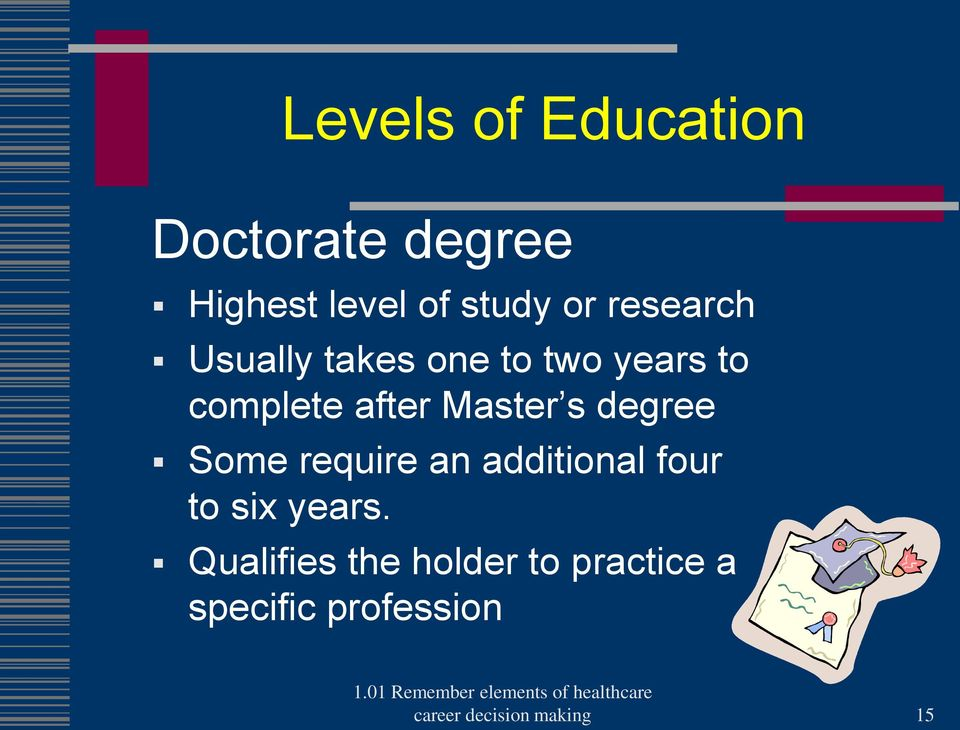 s degree Some require an additional four to six years.